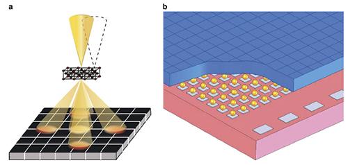 Картинки по запросу electron microscope pixel array detector